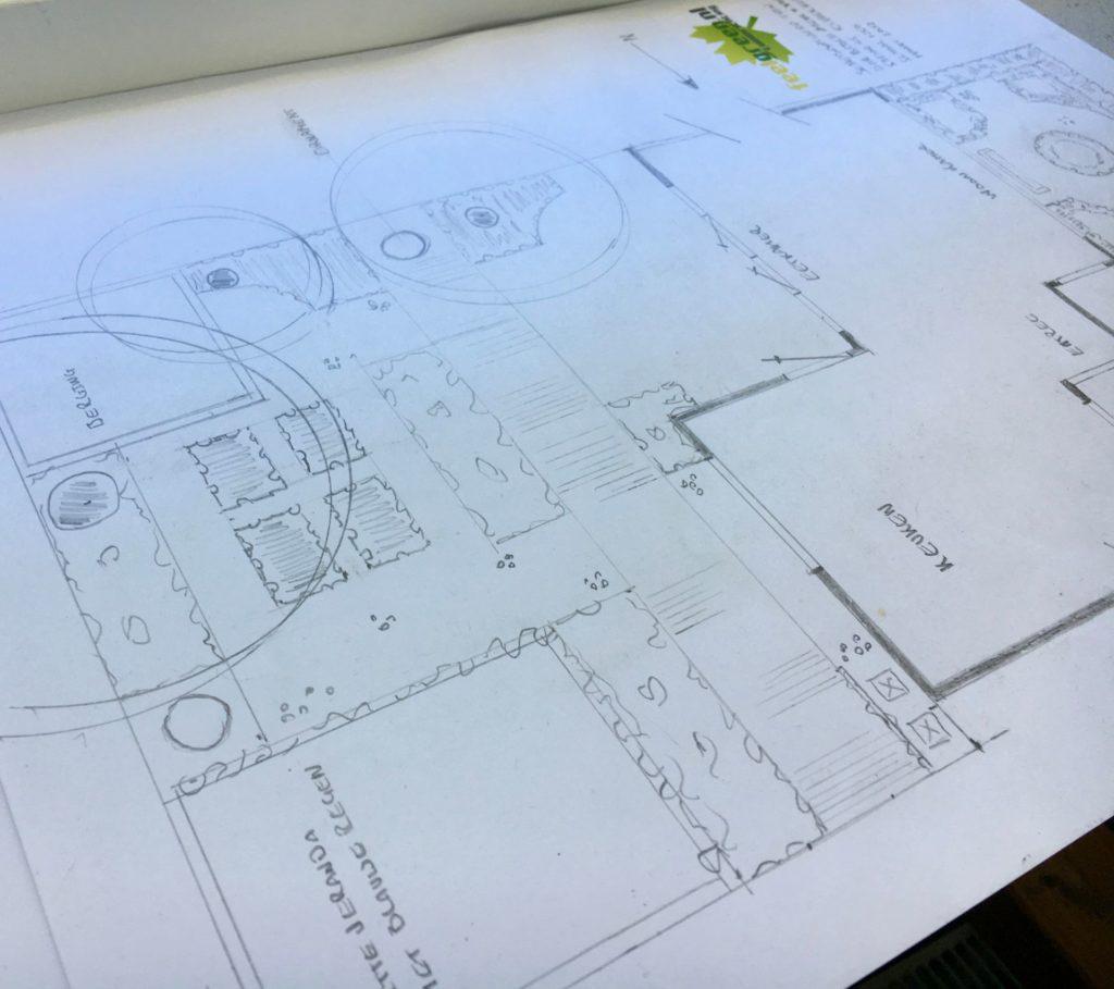 Afbeeldingsresultaat voor tuinontwerp paper example